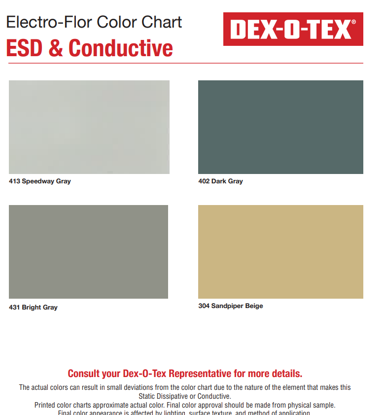 ESD color chart